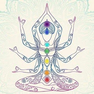 Curso de los chakras
